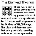 Animated diamond theorem conclusion
