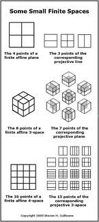 Eightfold cube and related spaces