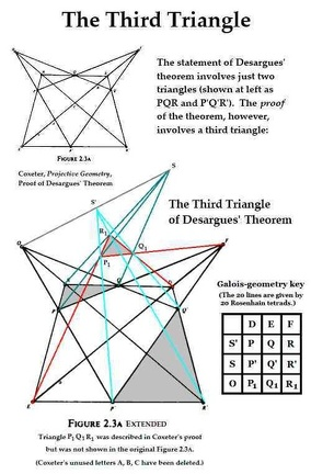 The third triangle