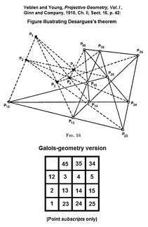Veblen-Young Desargues  with Galois version