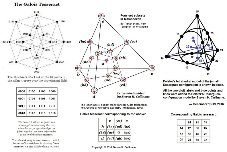 Tesseract tetrahedral versions.jpg