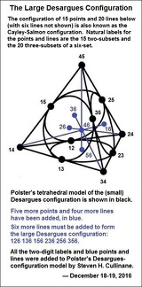 Tetrahedral model of large Desargues configuration