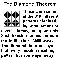 Animated diamond theorem conclusion.jpg