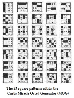 The 35 square patterns in the Curtis MOG