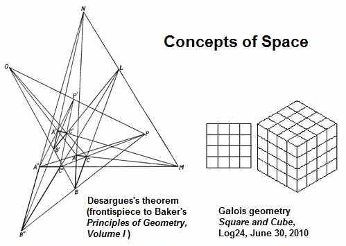 Concepts of space - Desargues and Galois.jpg
