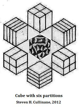 Cube with six partitions.jpg