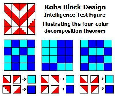 Four-color decomposition of a Kohs block pattern.jpg